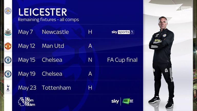 Leicester run-in