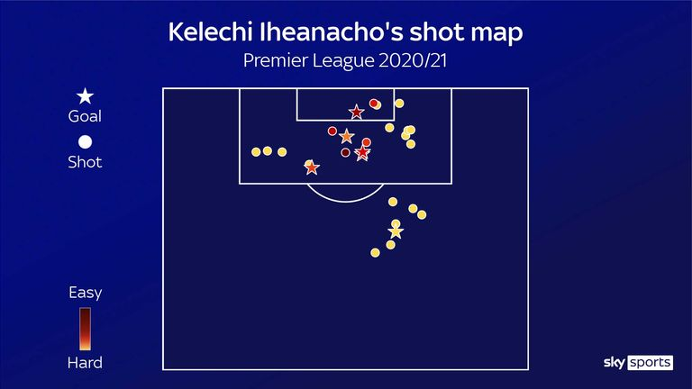 Kelechi Iheanacho's shot map for Leicester City in the Premier League this season