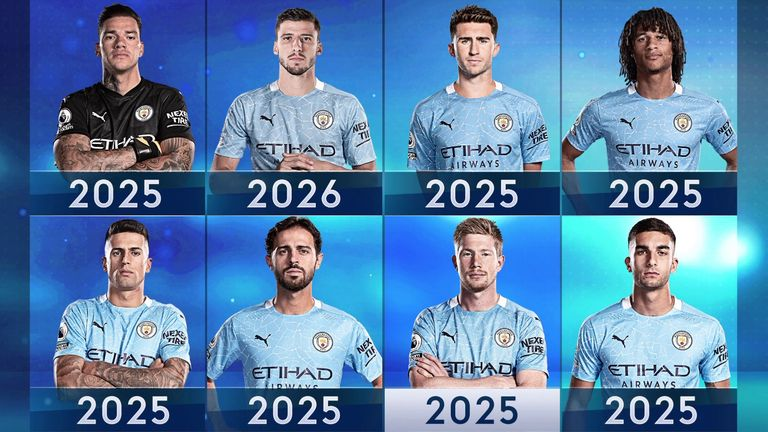 Man City have tied several players down to long-term deals