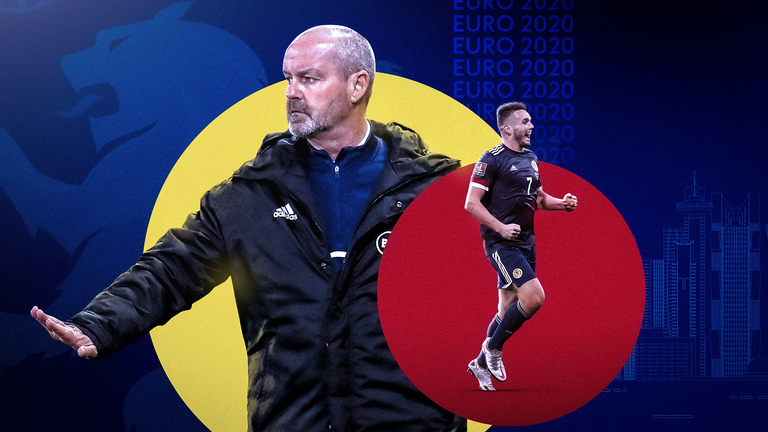 Scotland Euro 2020 graphic