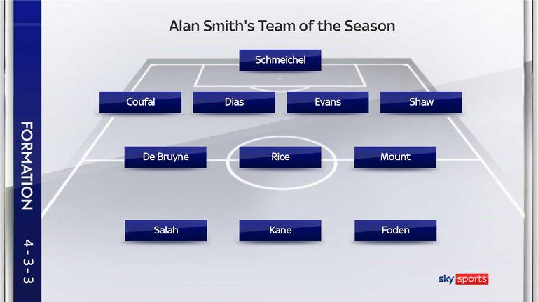 A Smith