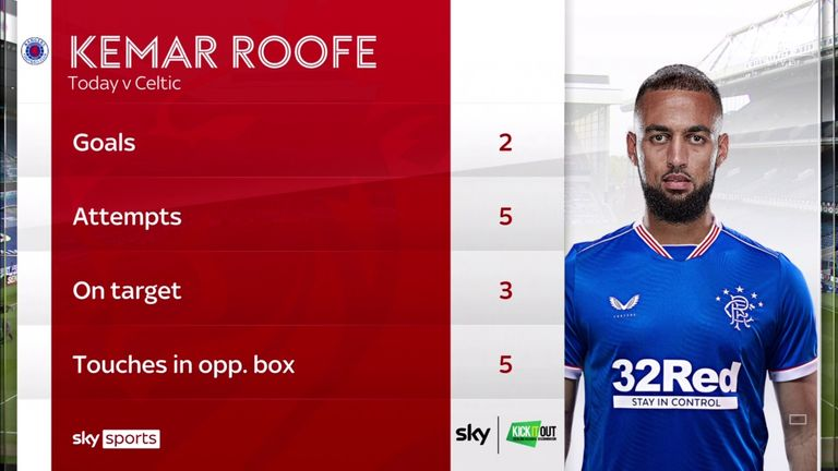 Kemar Roofe during the Old Firm