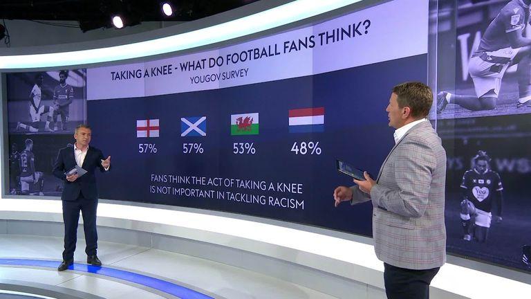 Scotland to kneel alongside England at Euro 2020 meeting at Wembley    Football news