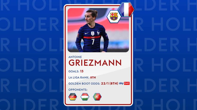 Antoine Griezmann is the current holder of the Euro 2016 Golden Boot.