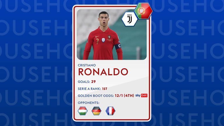 Will you dare back against Cristiano Ronaldo, a man who has over 100 goals for his country?