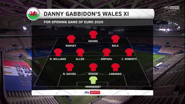 Danny Gabbidon's Wales XI for their opening game of Euro 2020 against Switzerland