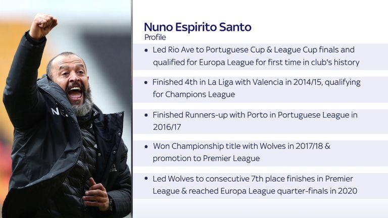 Nuno profile