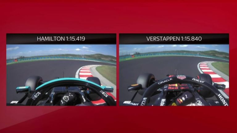 Karun Chandhok takes a look at Lewis Hamilton and Max Verstappen's qualifying laps for the Hungarian GP