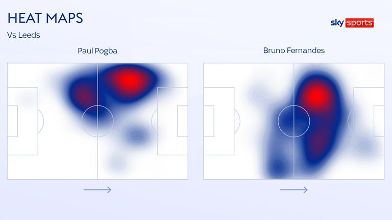 Bruno Fernandes and Paul Pogba heat maps against Leeds