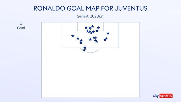 Cristiano Ronaldo's goal map for Juventus in the 2020/21 Serie A season