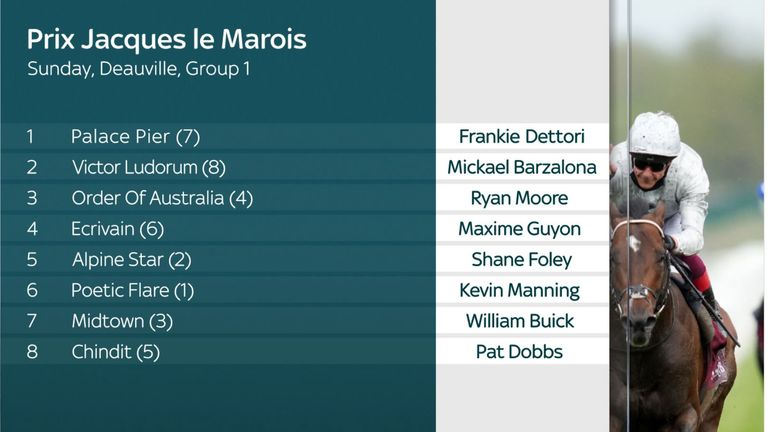 Declarations for the Group One Prix Jacques le Marois