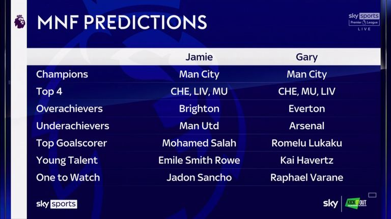 Jamie Carragher and Gary Neville's Premier League predictions for 2021/22