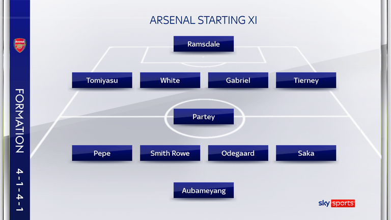 Arsenal version 1