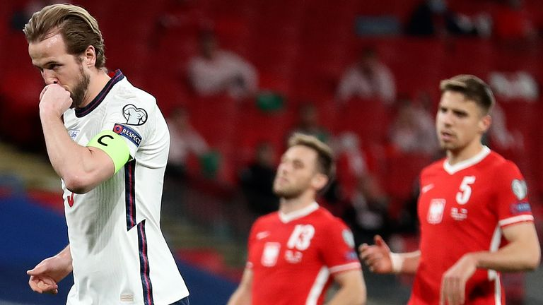 Harry Kane netted against Poland at Wembley in March but a 2-1 win represented their sternest test in the group so far
