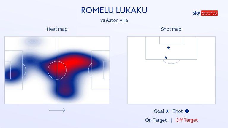 GRAPHIC Chelsea 3-0 Aston Villa: Romelu Lukaku and Mateo Kovacic score long-awaited Stamford Bridge goals Chelsea 3-0 Aston Villa: Romelu Lukaku and Mateo Kovacic score long-awaited Stamford Bridge goals skysports romelu lukaku graphic 5509427