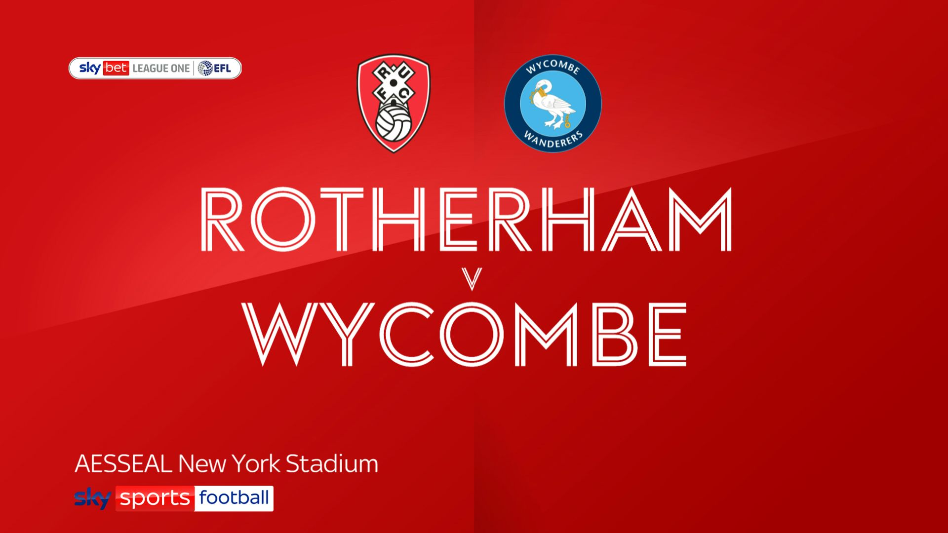 Rotherham, Wycombe share spoils in stalemate