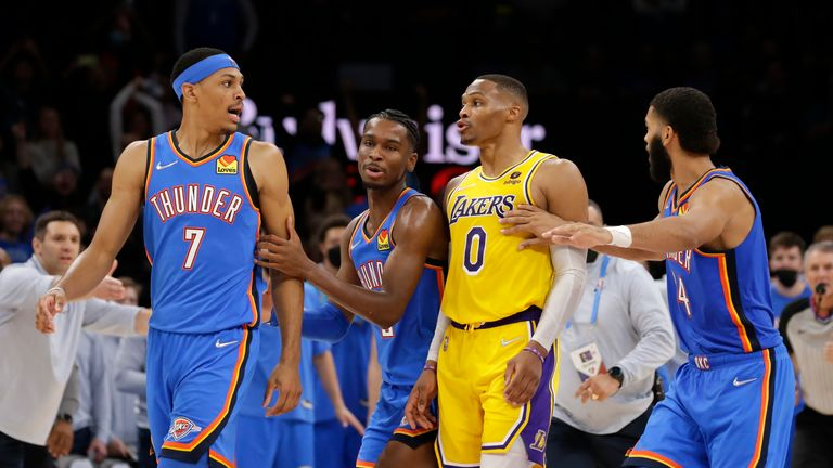 Russell Westbrook's 20-point triple-double wasn't enough for the Los Angeles Lakers as Oklahoma City emerged victorious.