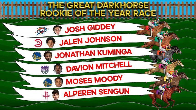 NBA Darkhorse Rookies