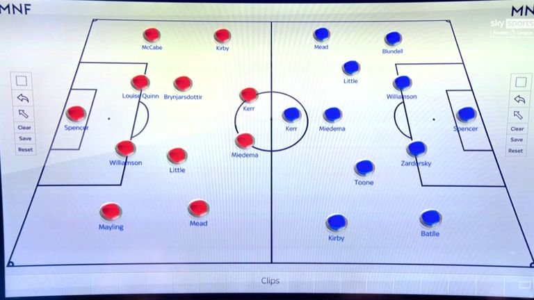 Karen Carney (red) and Kelly Smith (blue) have picked their WSL team of the season so far